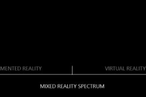 장기화된 재택근무에 따른 AR(Augmented Reality), VR(Virtual Reality), MR(Mixed Reality) 기술의 미래